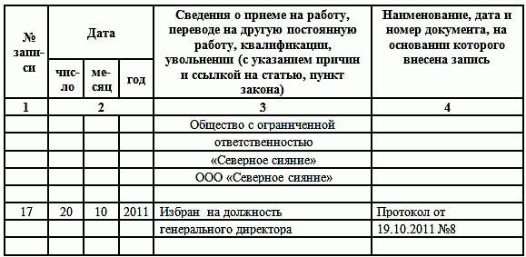 Трудовая книжка генерального директора - советы адвокатов и юристов